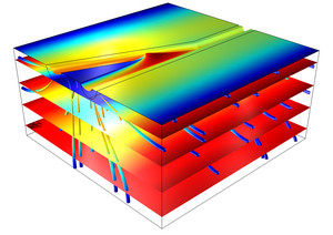 Advanced modeling and simulation services for oil and gas.