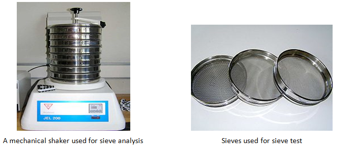 Sieve Analysis Tools