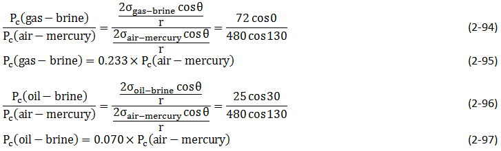 Equations 294-97 for Mercury Injection Capillary Pressure from Contact Angles and Interfacial Tensions